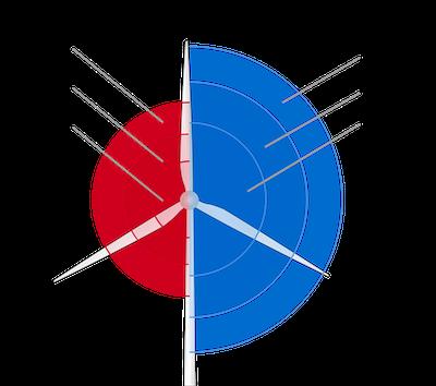 Vereinfachte Darstellung der Reichweite in Abhängigkeit des Threshold-Wertes an einer WEA. Die Reichweite sind für tief- und hochfrequente Rufe getrennt gezeigt.
